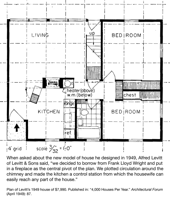 HOUSE HOUSING | AN UNTIMELY HISTORY OF ARCHITECTURE AND REAL ESTATE
